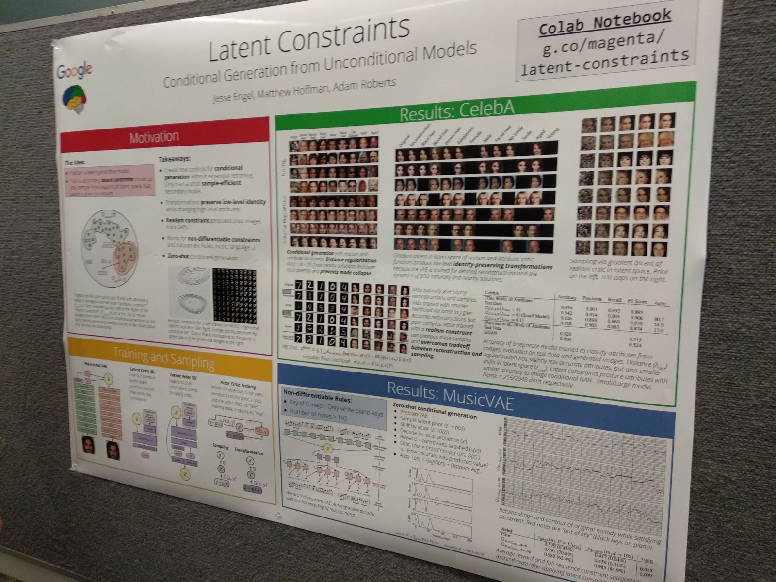 Latent Constraints